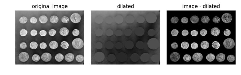 Filtering regional maxima — skimage v0 13 1 docs